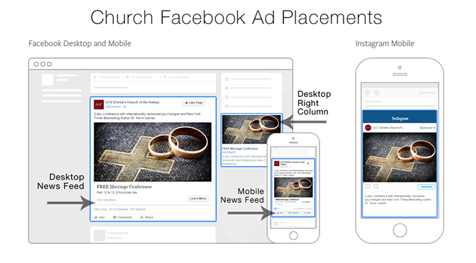 church facebook placements