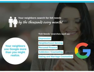 church marketing redefined