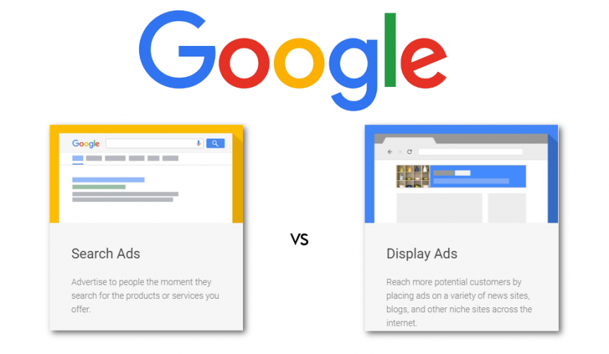 Image result for google search and display ads