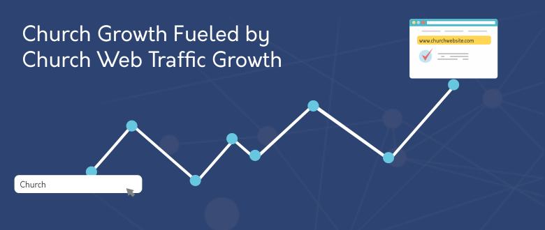 Church Growth Fueled by Church Web Traffic Growth
