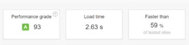 Fast Load Time