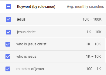 Jesus Related Keywords