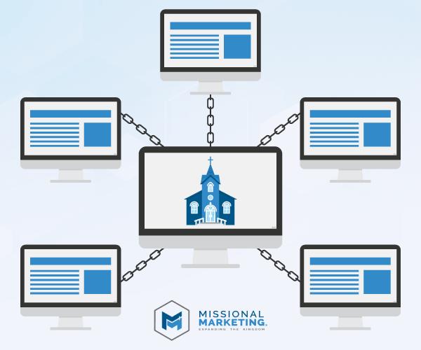 church website backlinks