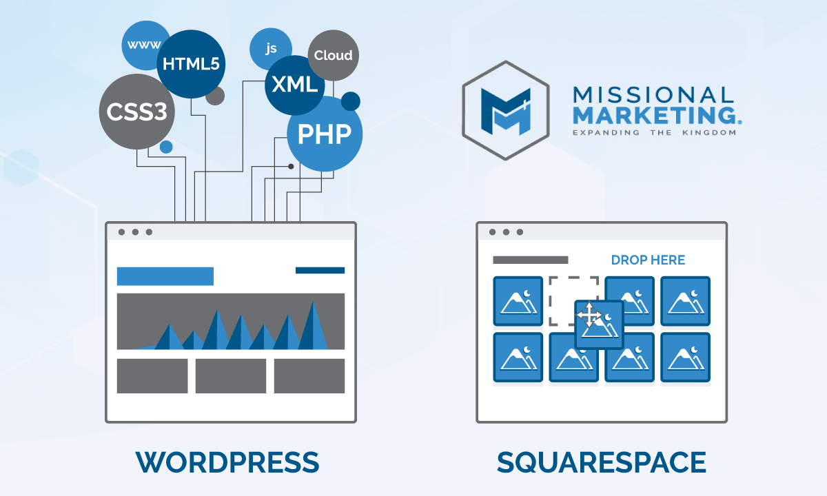 Functionality differences between WordPress and Squarespace