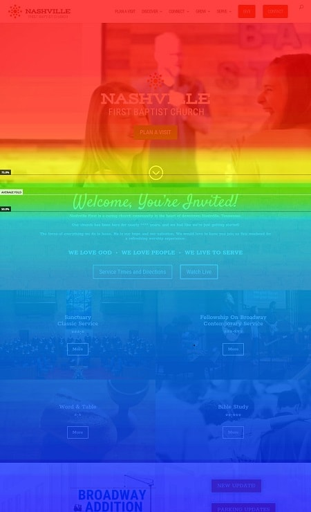 Sample Church Homepage Scroll Heatmap