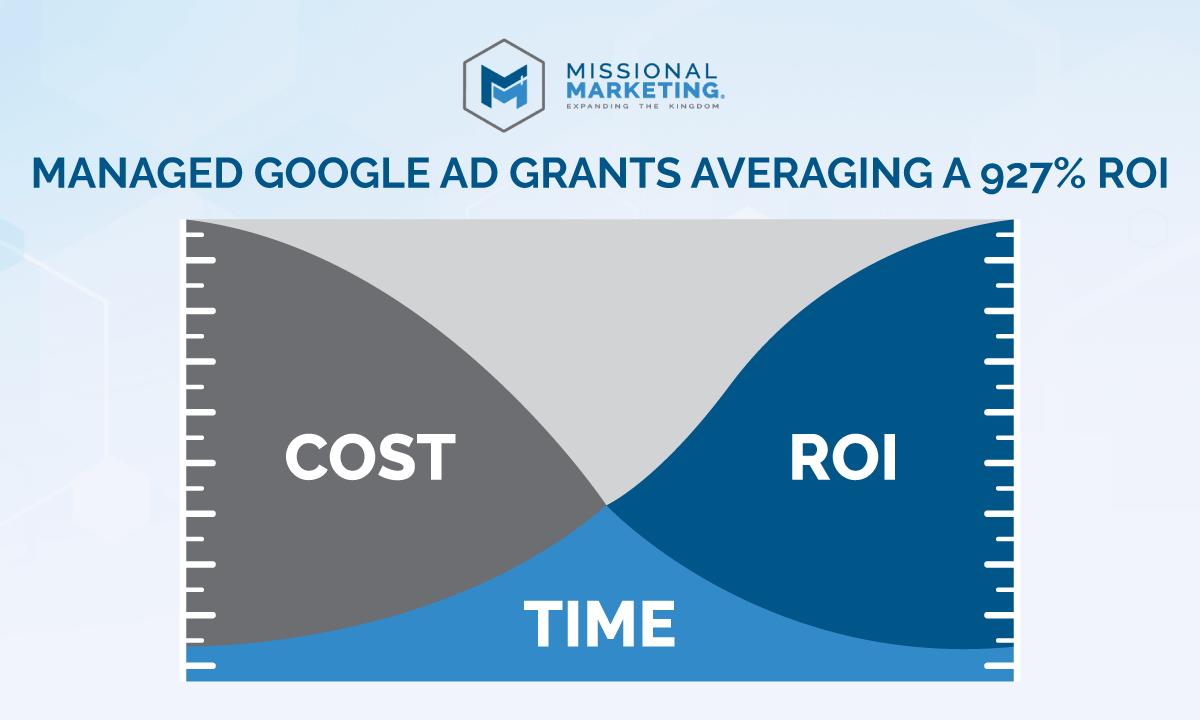 Google Ads Grant Average