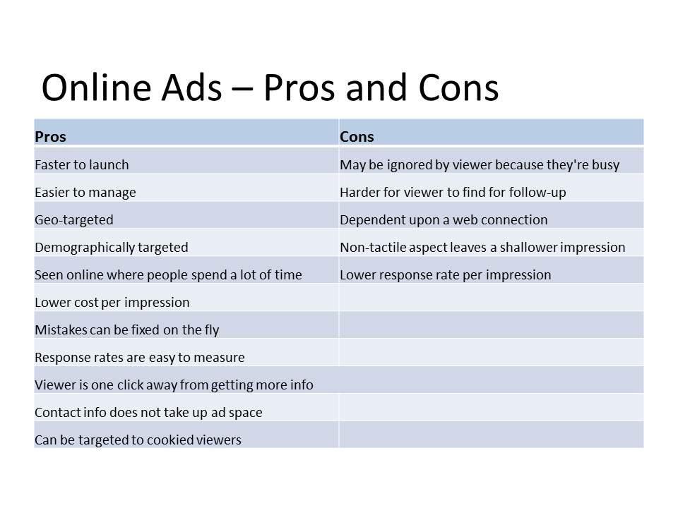 online banner ads